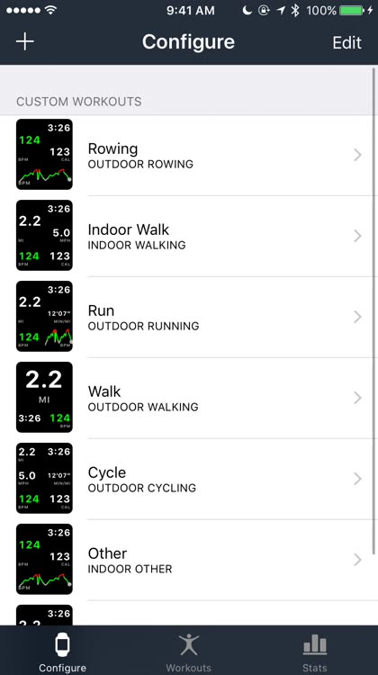 Your lifetime workout stats