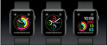 New Watch Faces, Scribble and More Are Coming to Apple Watch