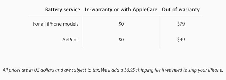 Just like the iPhone, if your AirPods battery needs replacement, it will be free under warranty.
