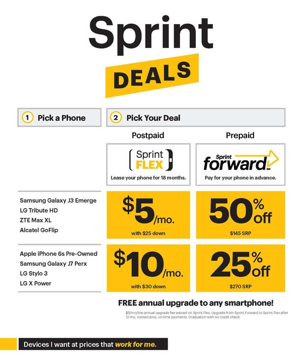 Sprint Flex smartphone lease program