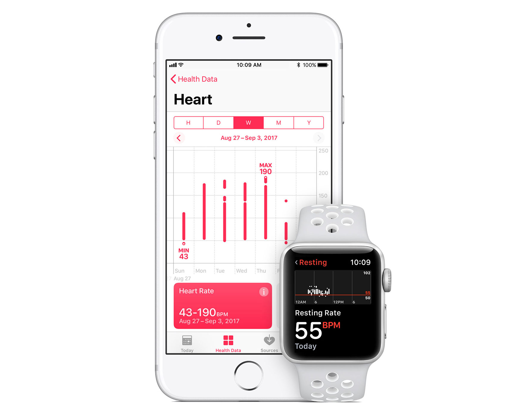 A Wild NFL Game Caused Some Apple Watch Wearers to See Elevated Heart Rate Alerts