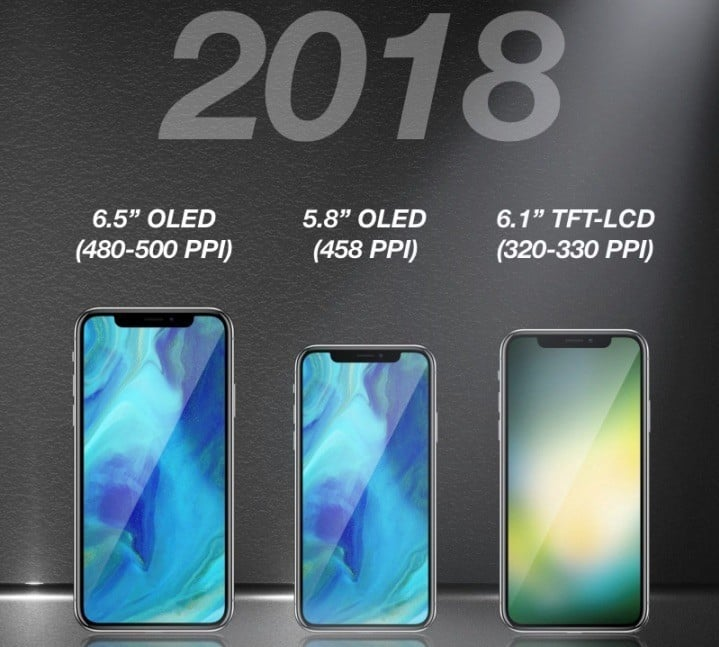 The current guess on the 2018 iPhone lineup.