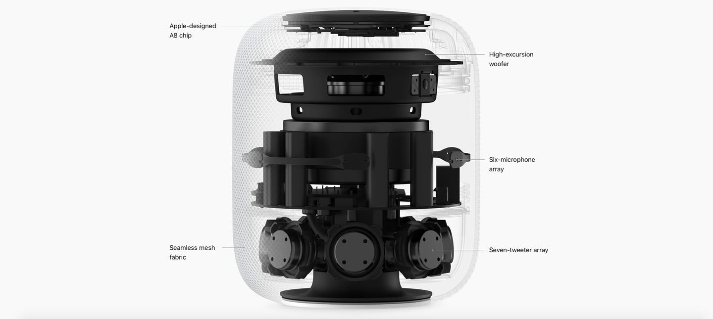 HomePod Technology