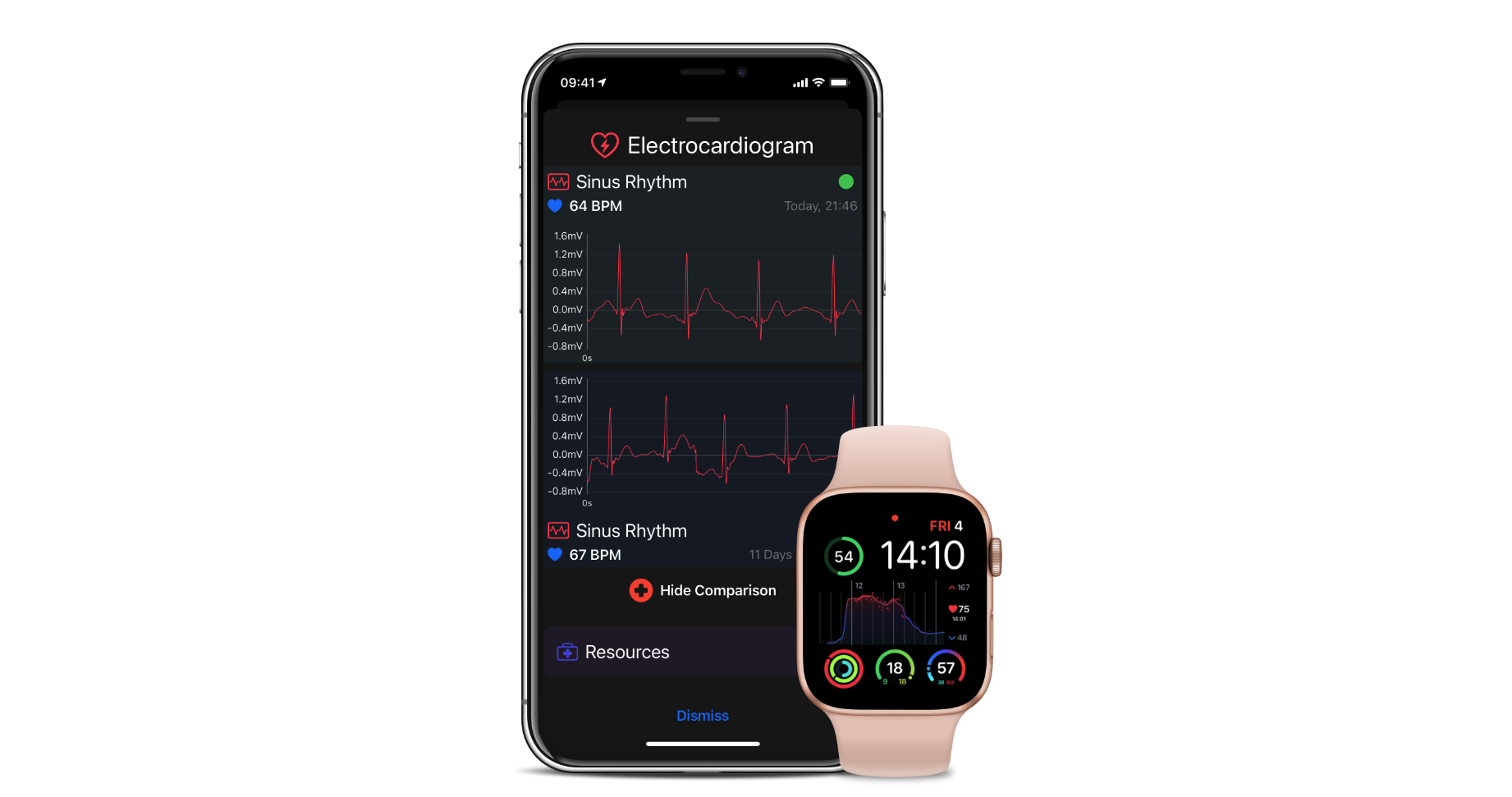 photo of Heart Analyzer Gains Blood Oxygen Saturation Support With Apple Watch Series 6 and More image