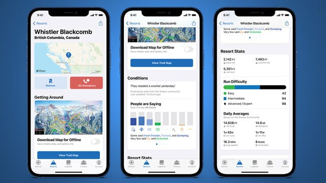 With Ski Season Nearing, Slopes Update Brings Resort Maps, Home Screen Widgets