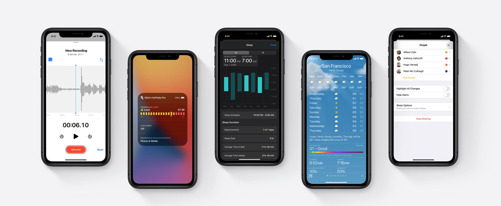 iOS and iPadOS 14.5 Arrive with Apple Watch iPhone Unlock Lock and More