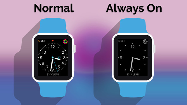 """What Ambient Apple Watch Faces Might Look Like"""