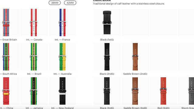 This Fun Graphic Shows Every Apple Watch Band Released by Apple